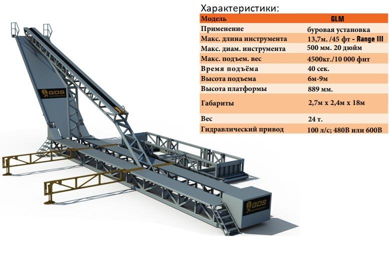 Catwalk-rus